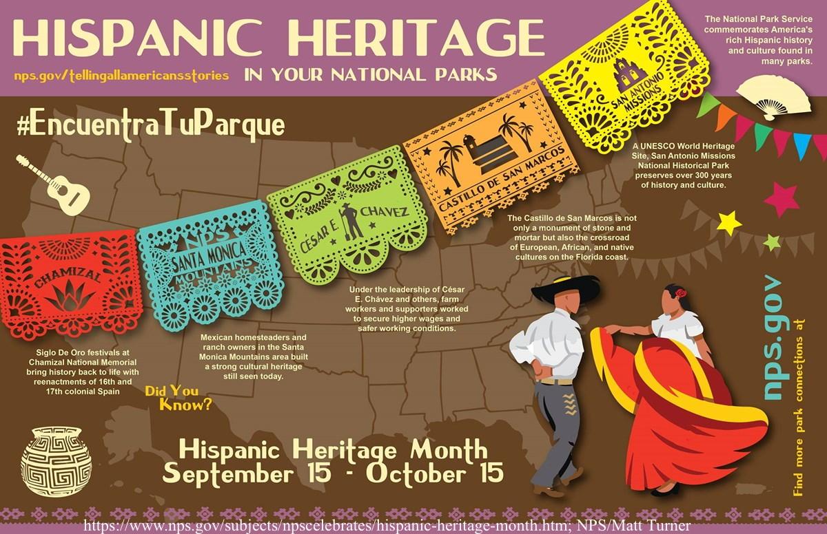 Hispanic Heritage Month National Parks Service image